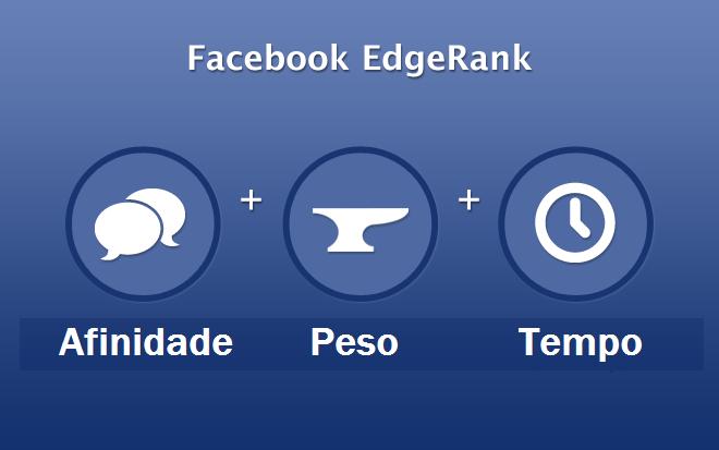 Helena Dias | Como funciona o feed de notícias do Facebook