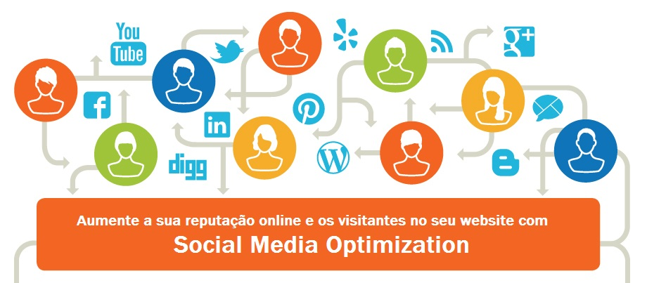Helena Dias | Social Media Optimization | Aumentar reputação nas web