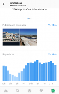 Perfil Professional do Instagram - Estatísticas do Instagram