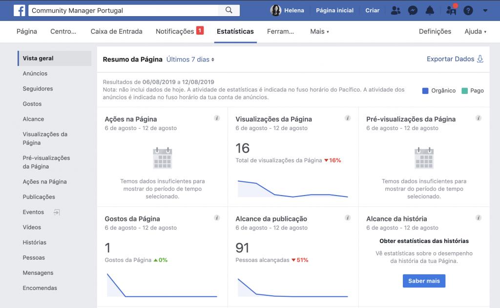 Auditoria às redes sociais | Estatísticas do Facebook
