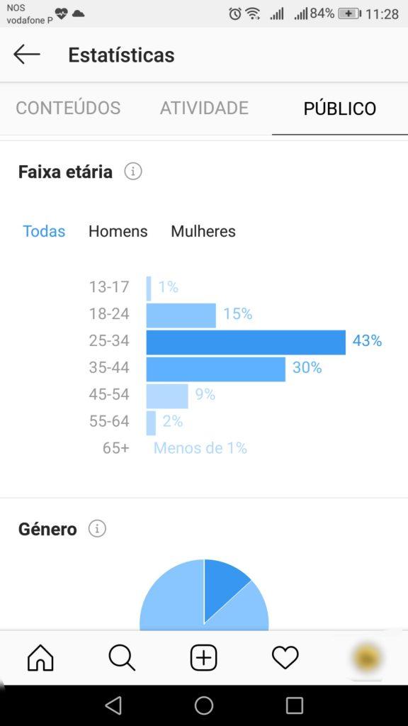 Estatísticas Demográficas no Instagram