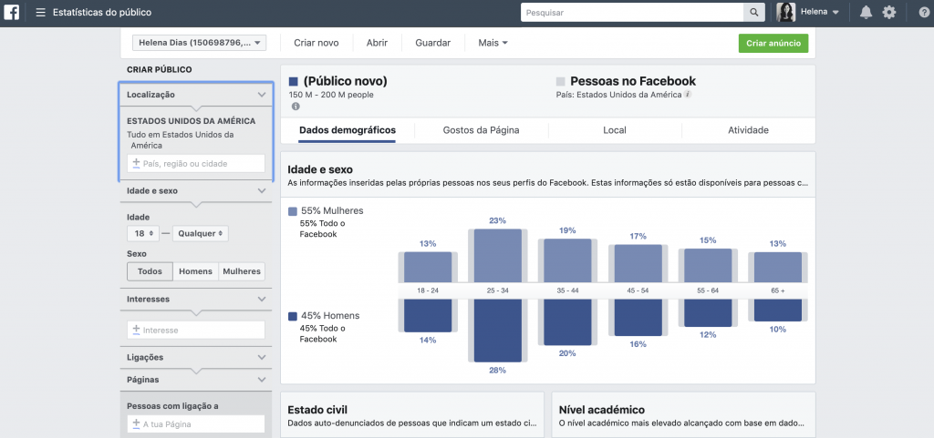 Audience Insights do Facebook